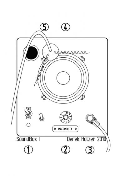 macumbista net  u00bb blog archive  u00bb soundboxes helsinki info
