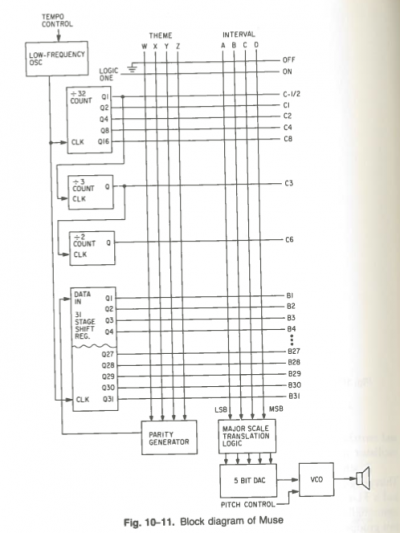 muse wiring diagram read all wiring diagram Circuit Diagram muse wiring diagram wiring diagram muse wiring diagram